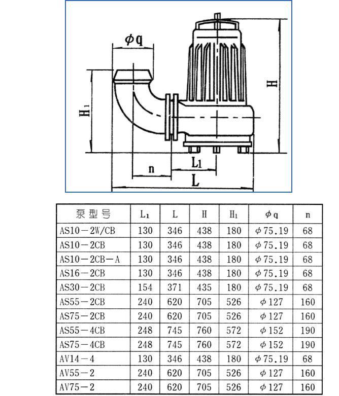 排污泵球阀接线图