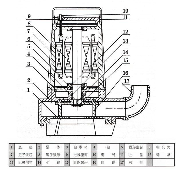排污泵开关电箱接线图