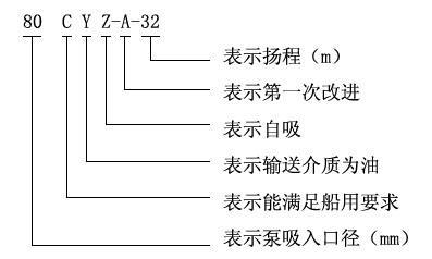 CYZ自吸式离心油泵型号意义