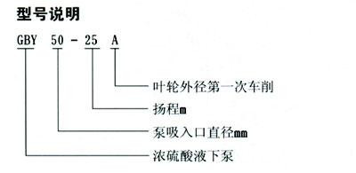 GBY型浓硫酸液下泵型号意义