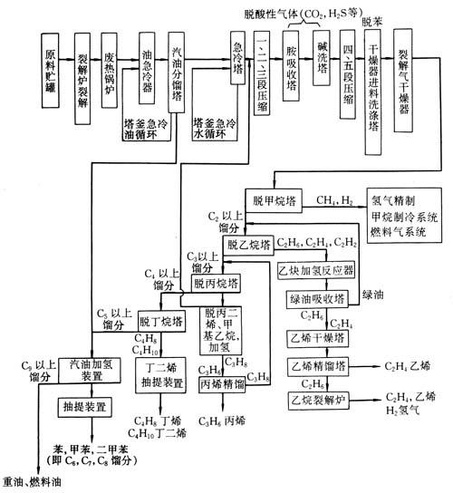 汽油泵的工作电路图