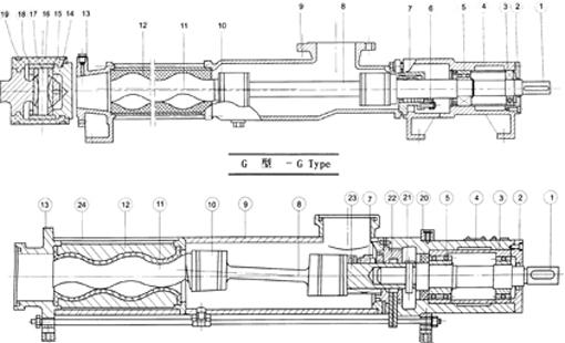 G单螺杆泵结构